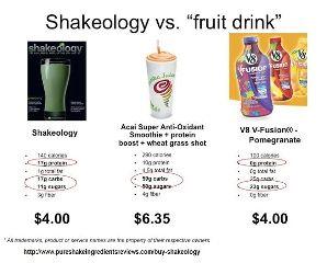 shakeology reviews